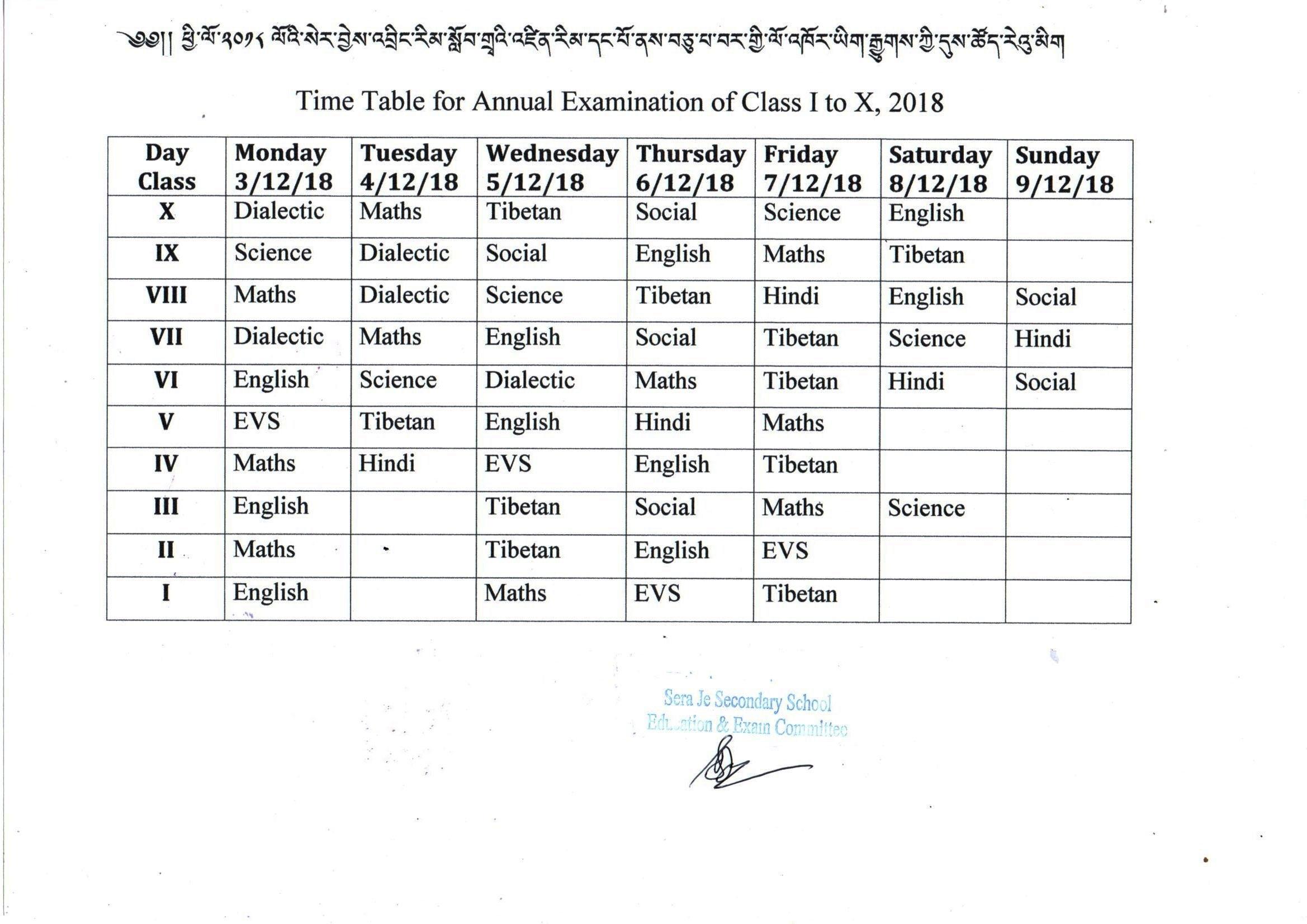 Annual Examination-2018